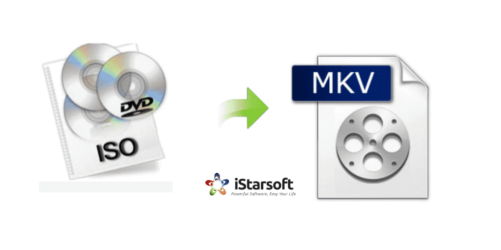 How to Convert ISO to MKV