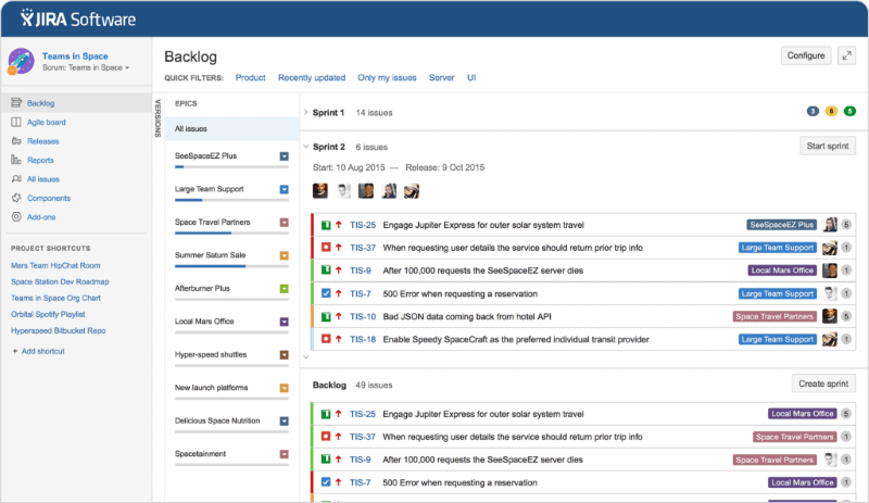 Jira – A General Overview