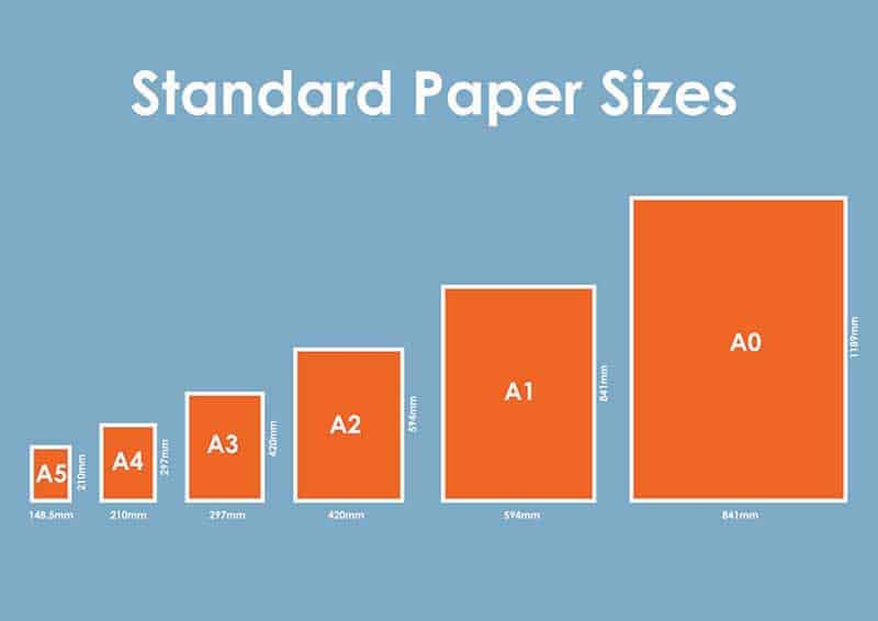 Know More on Legal Paper Dimensions